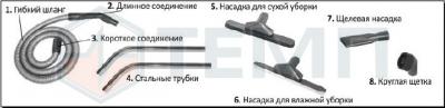 Пылеводосос TVC30